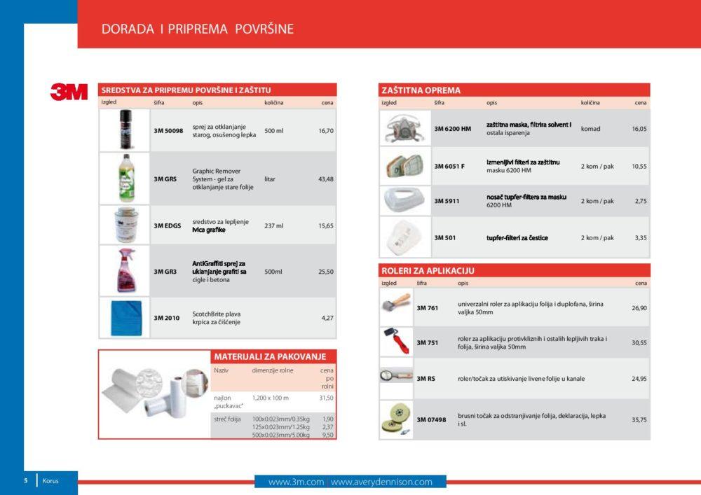 Korus 2018 katalog cenovnik -page-005