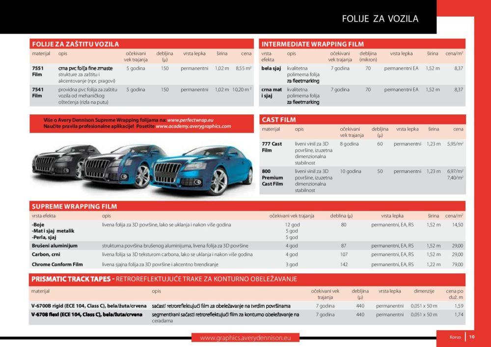 Korus 2018 katalog cenovnik -page-010