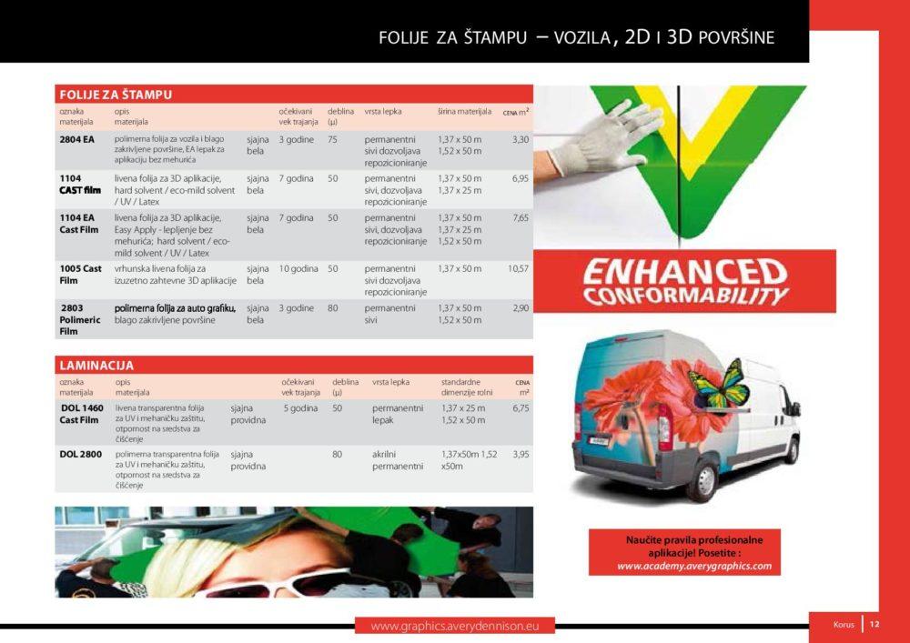 Korus 2018 katalog cenovnik -page-012