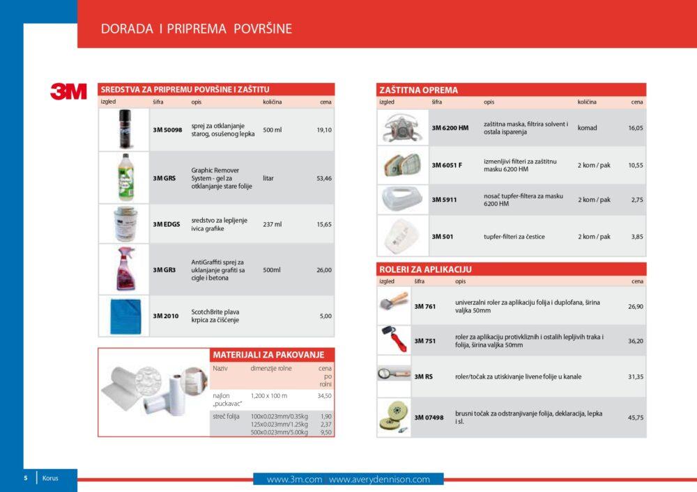 Korus 2021 AVGUST katalog cenovnik_page-0004