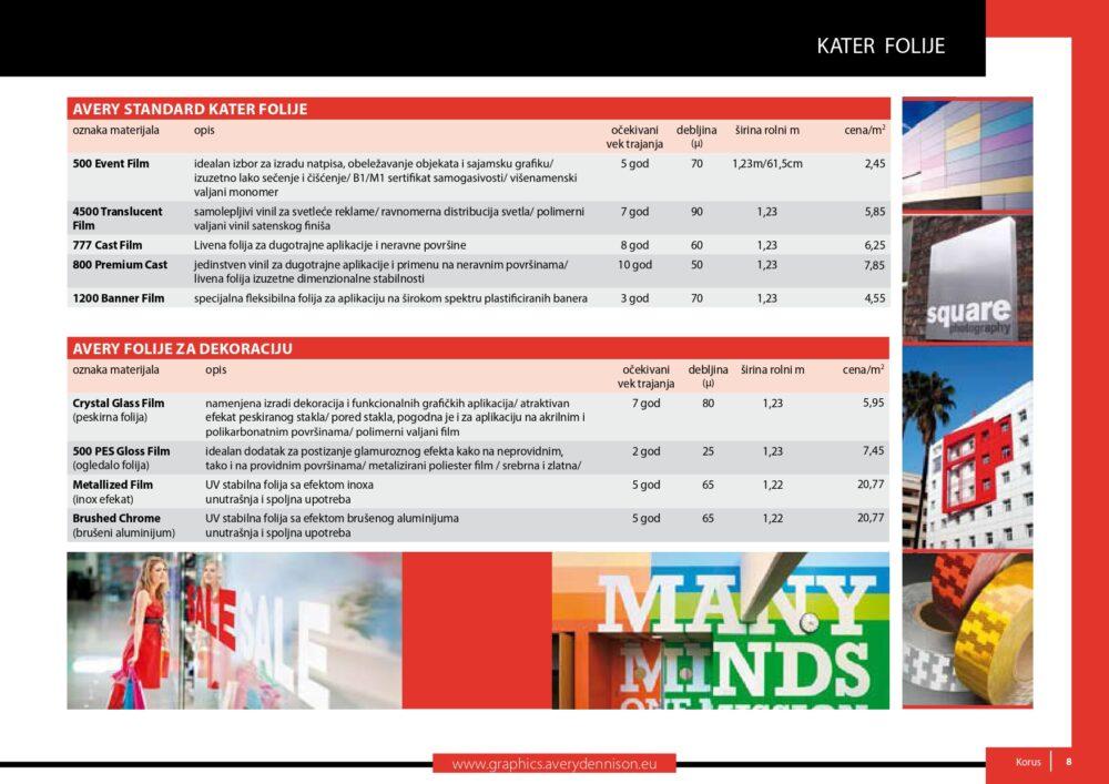 Korus 2021 AVGUST katalog cenovnik_page-0007