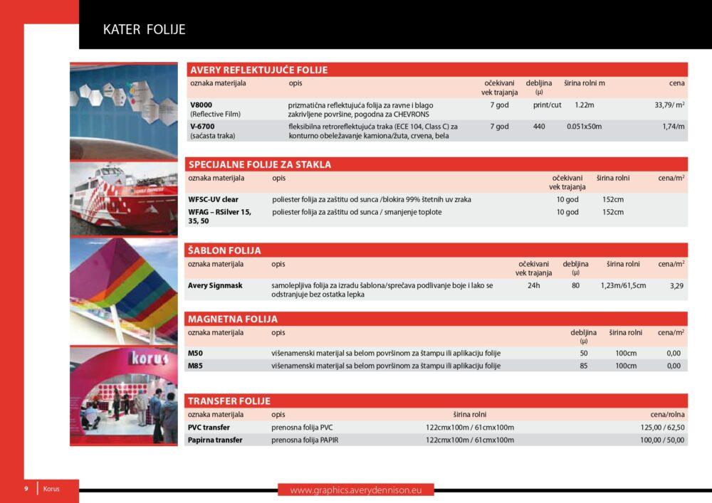 Korus 2021 AVGUST katalog cenovnik_page-0008