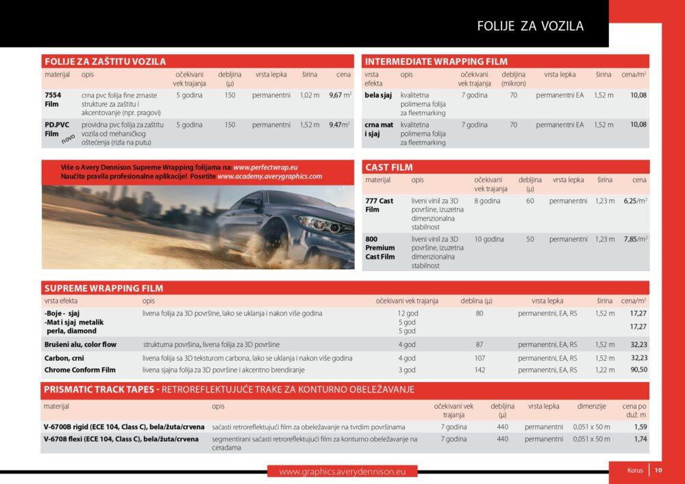 Korus 2021 AVGUST katalog cenovnik_page-0009