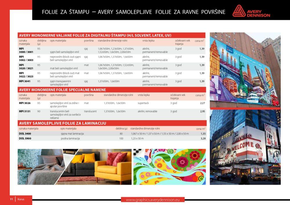 Korus 2021 AVGUST katalog cenovnik_page-0010