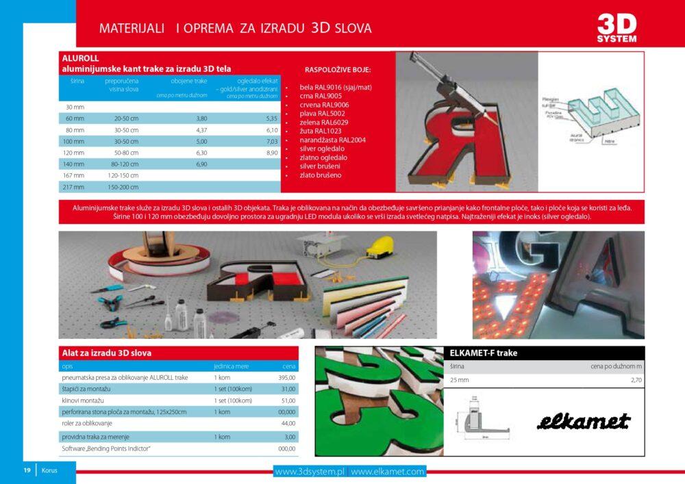 Korus 2021 AVGUST katalog cenovnik_page-0018