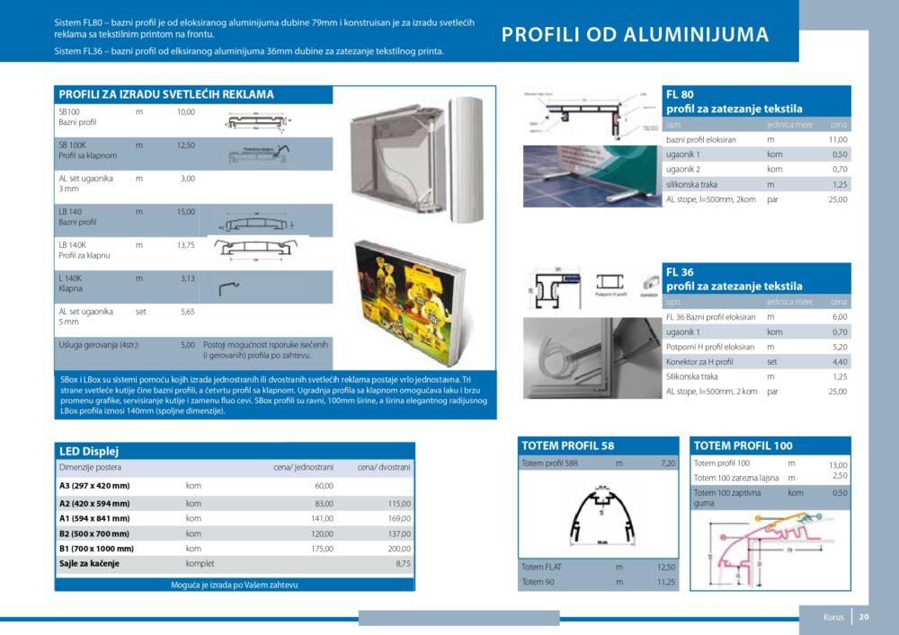 Korus 2021 AVGUST katalog cenovnik_page-0019